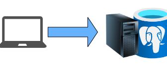PostgreSQL connection